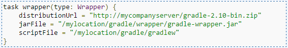 gradle wrapper custom