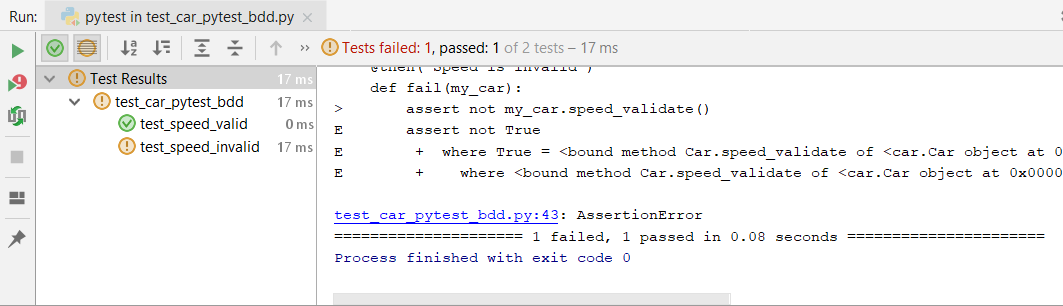 pytest-bdd results