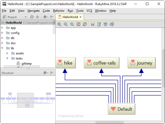 Viewing model dependency diagram help rubymine rm diagrampreview ccuart Gallery