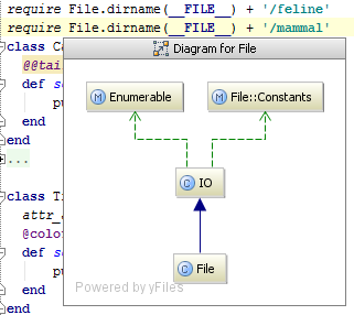 Viewing class hierarchy as a class diagram help rubymine to view class hierarchy as a uml class diagram ccuart Image collections