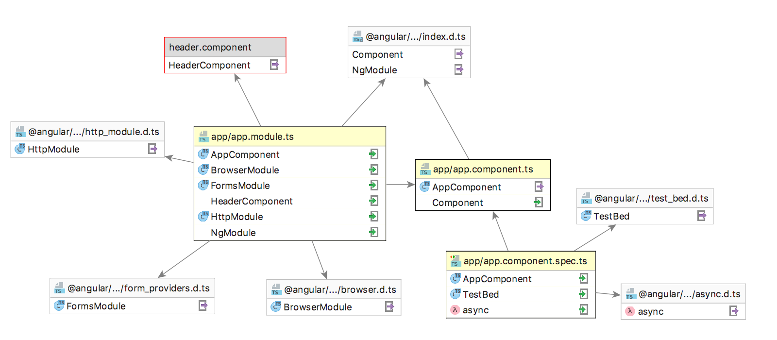 ws module dependency diagram