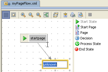 Seam pageflow definition