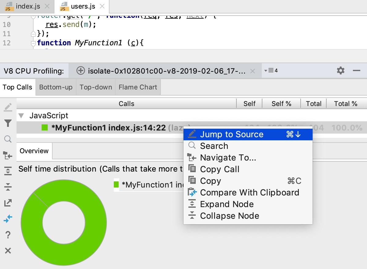 V8 CPU profiling: Top Calls tree