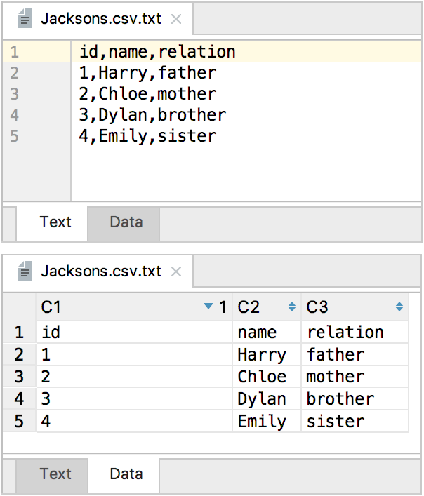 CSV and TSV Files as Tables - Help | CLion