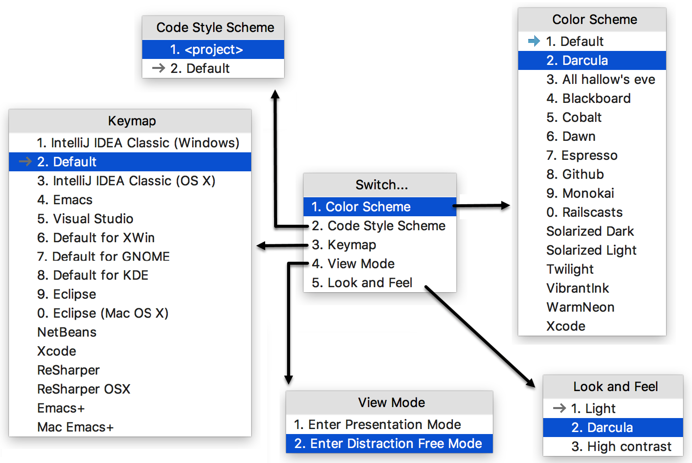 Quick Start Guide - Help | CLion