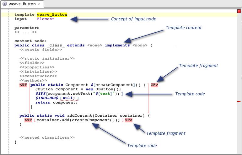 gug template declaration sample