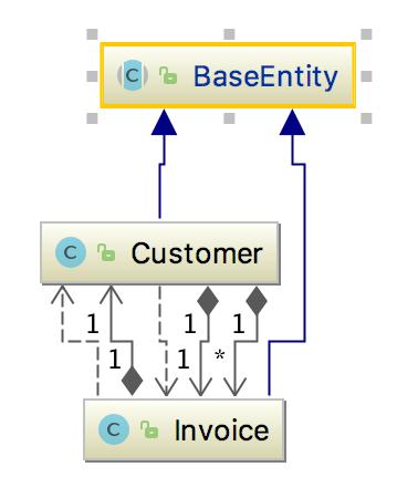UML class diagrams - Help | IntelliJ IDEA