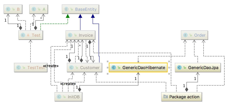 Como Hacer Diagrama De Clases En Staruml - Variaciones Clase