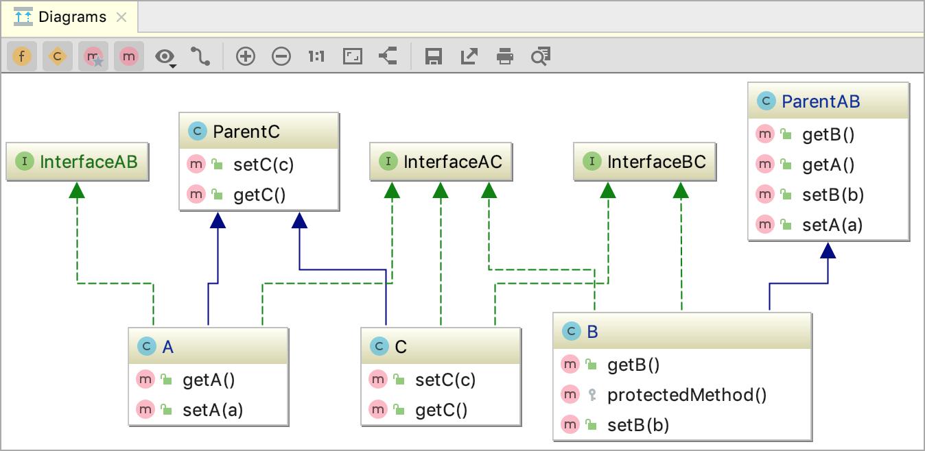 Working with Diagrams - Help | PhpStorm