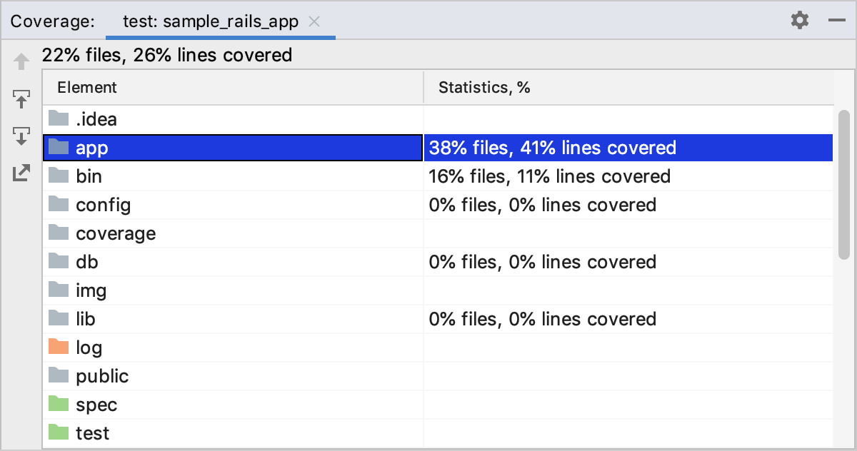 Coverage results in a dedicated tool window