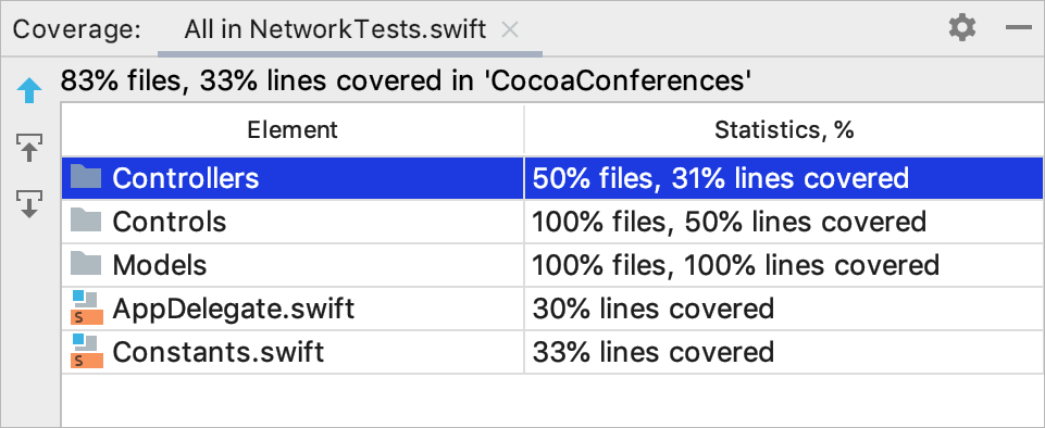 View coverage results in the Coverage tool window