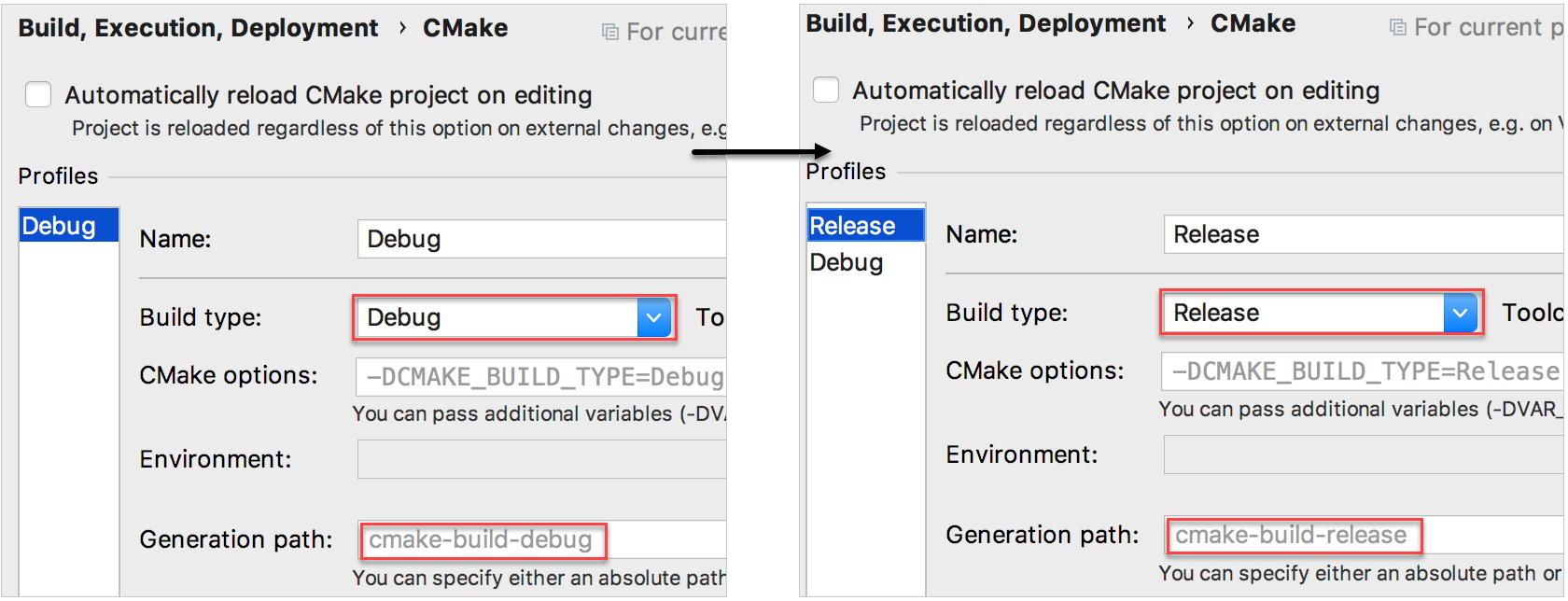 adding a cmake profile