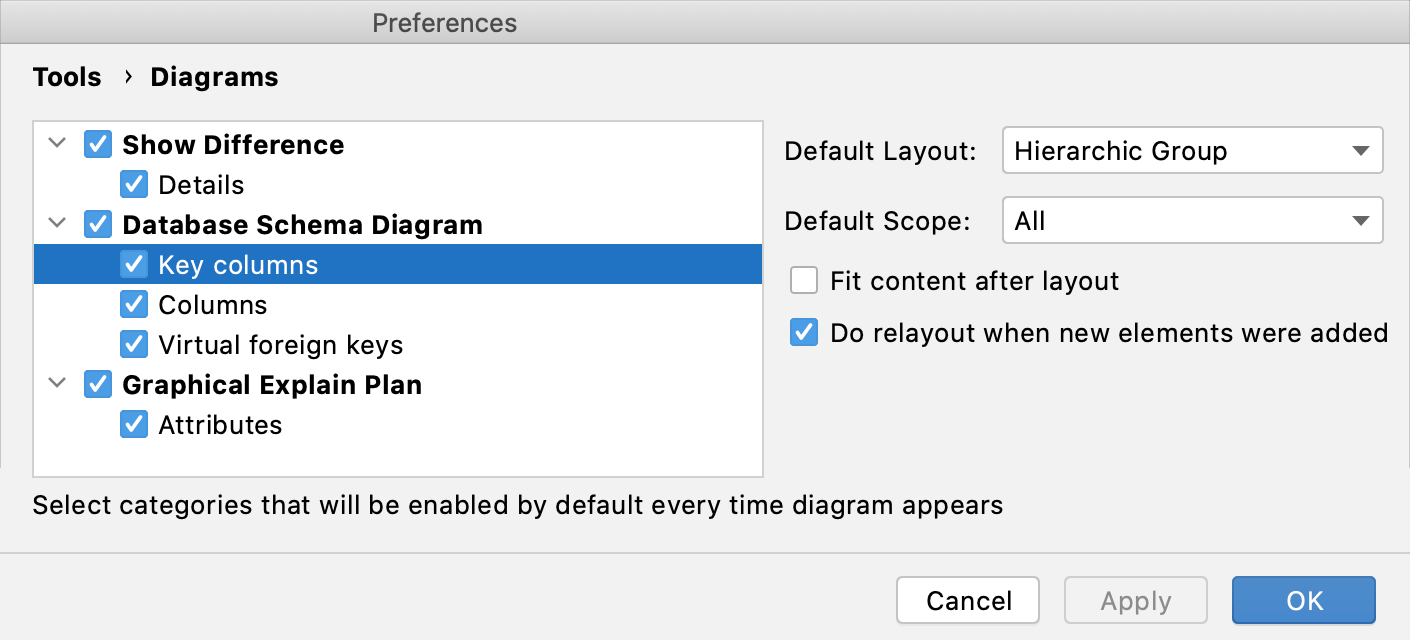 the Diagrams menu