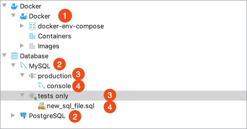 The Services tool window