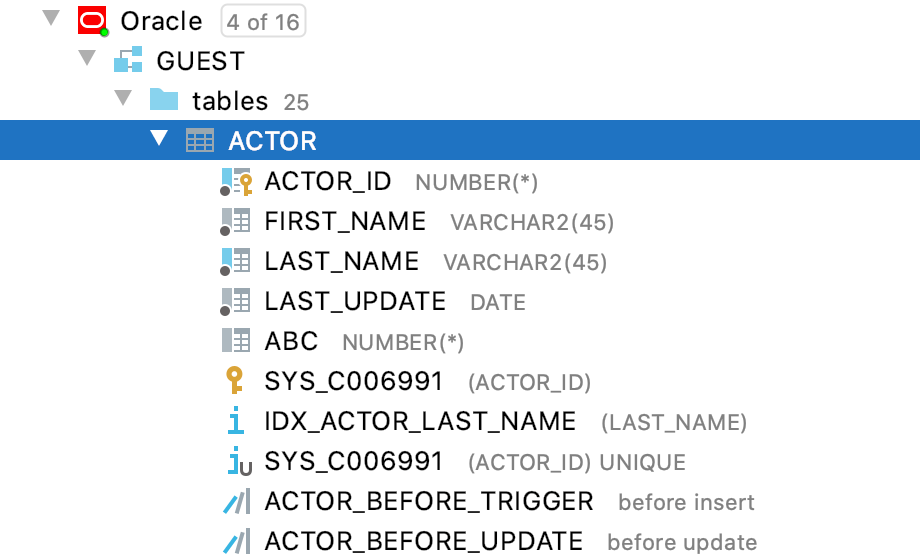 Sort Alphabetically is off