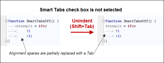 Code style with Smart Tabs off