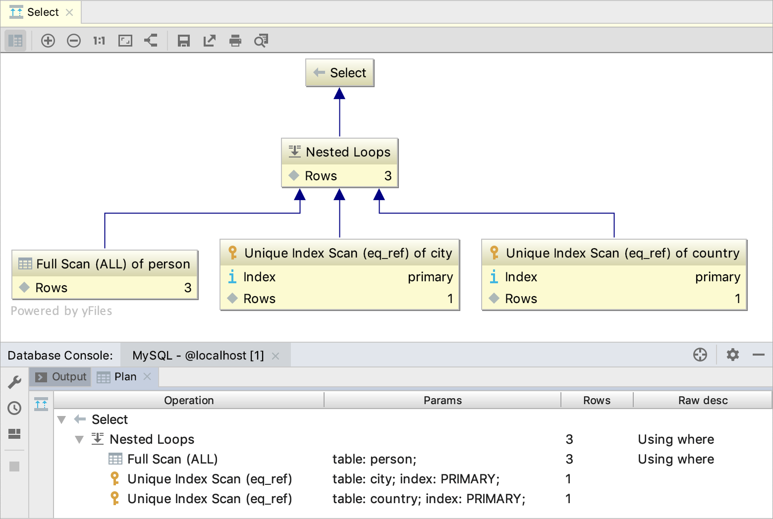 Viewing SQL Query map