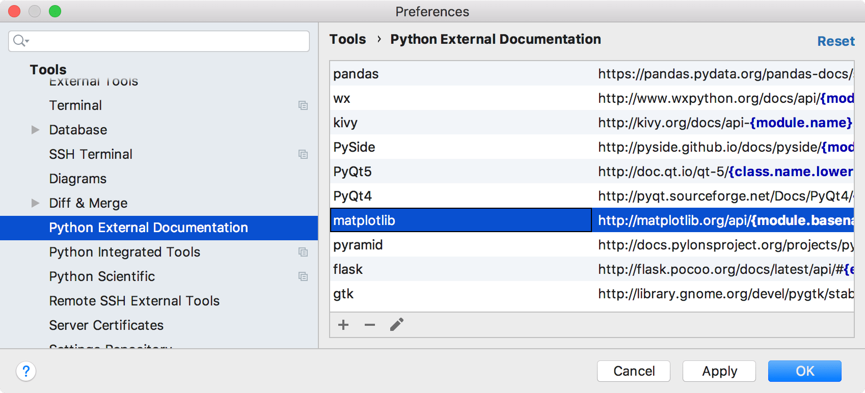 Configuring Python external documentation