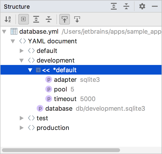 YAML structure view