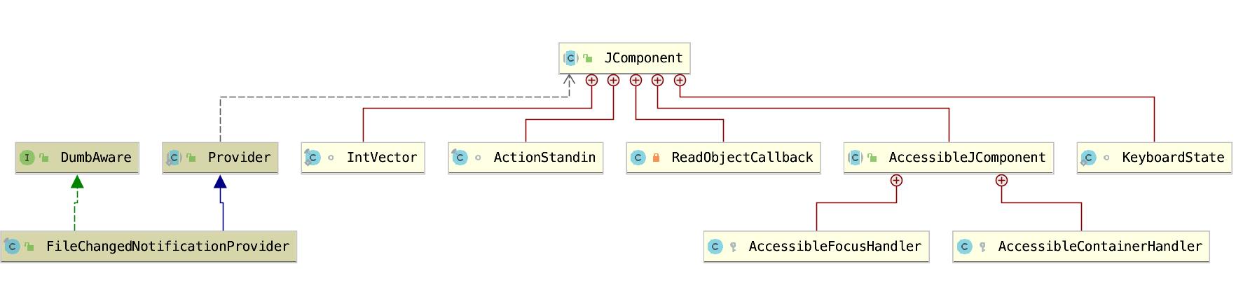Class diagram toolbar, context menu, and legend - Help ...