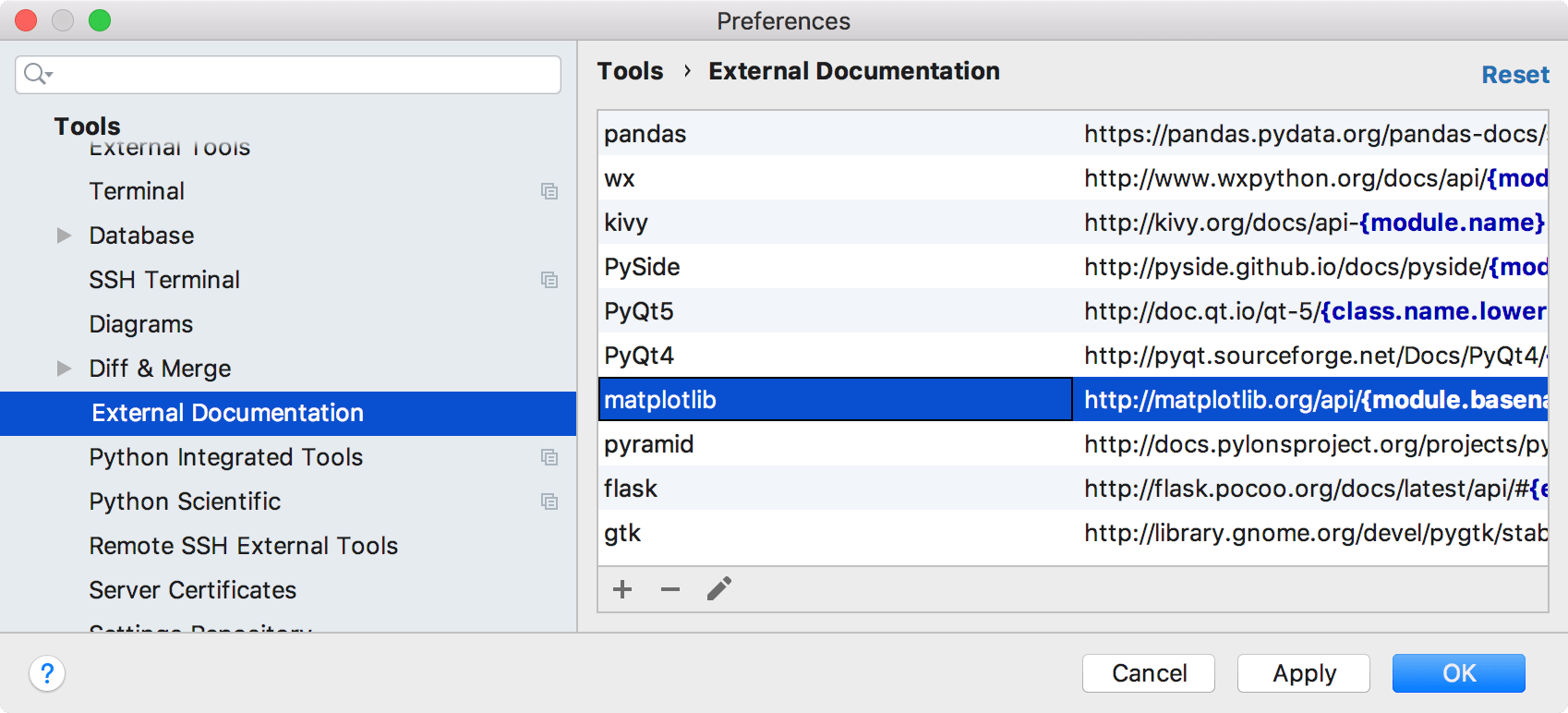 Configuring external documentation