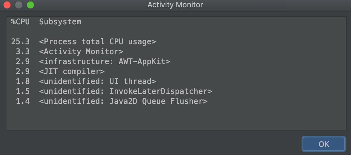Activity Monitor