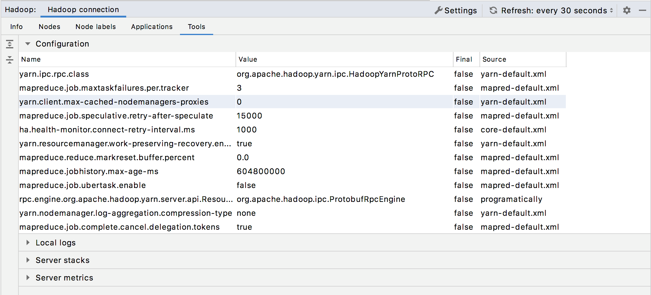 Hadoop monitoring: Tools