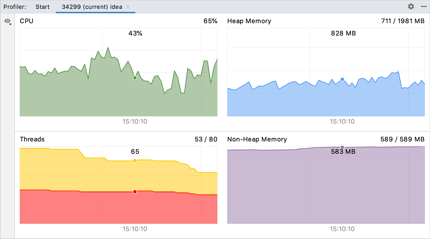 CPU and Memory live charts
