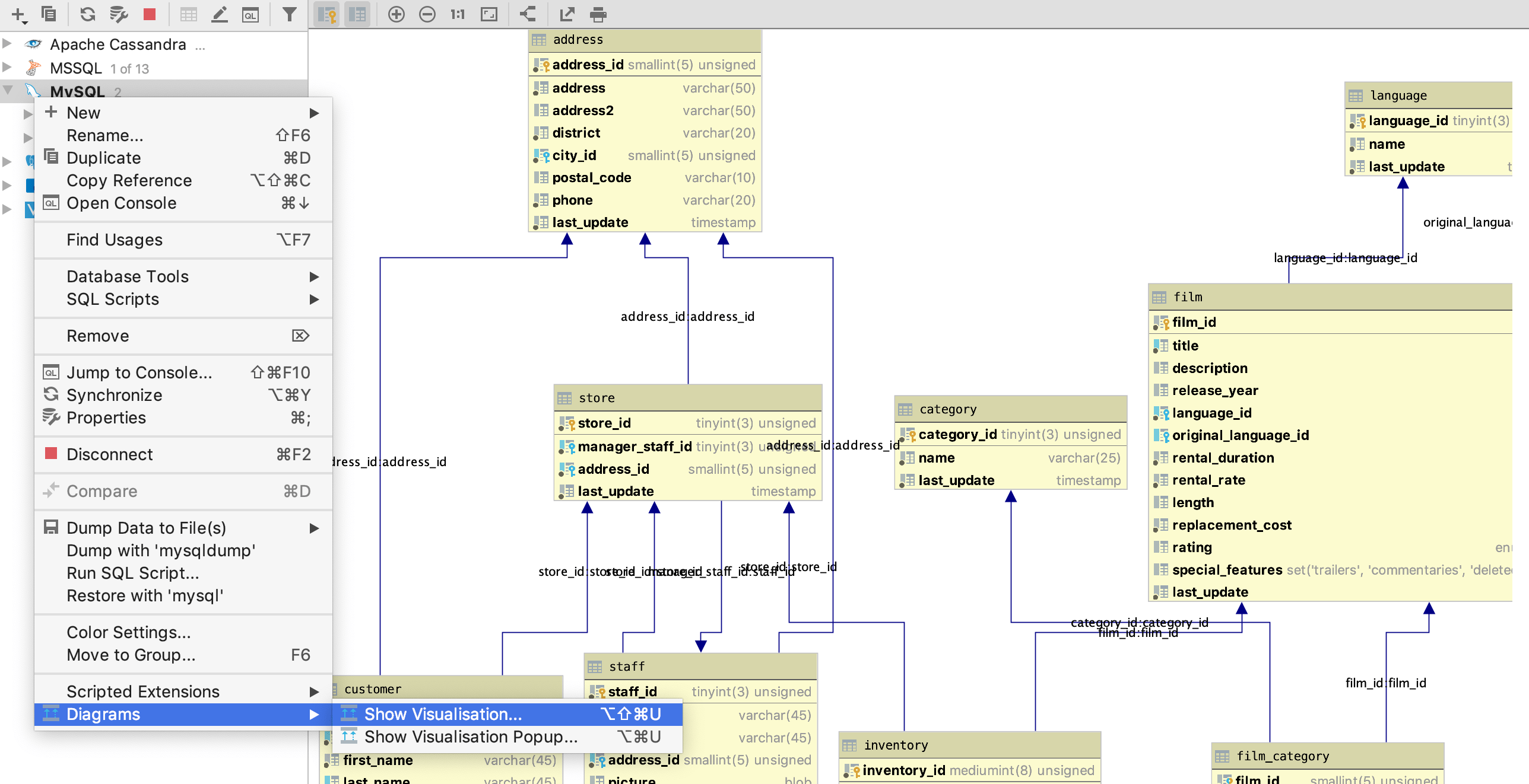 Generate a diagram for a database object