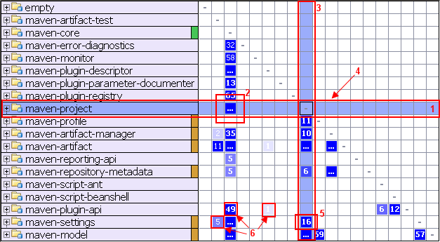 Matrix view when a row is selected