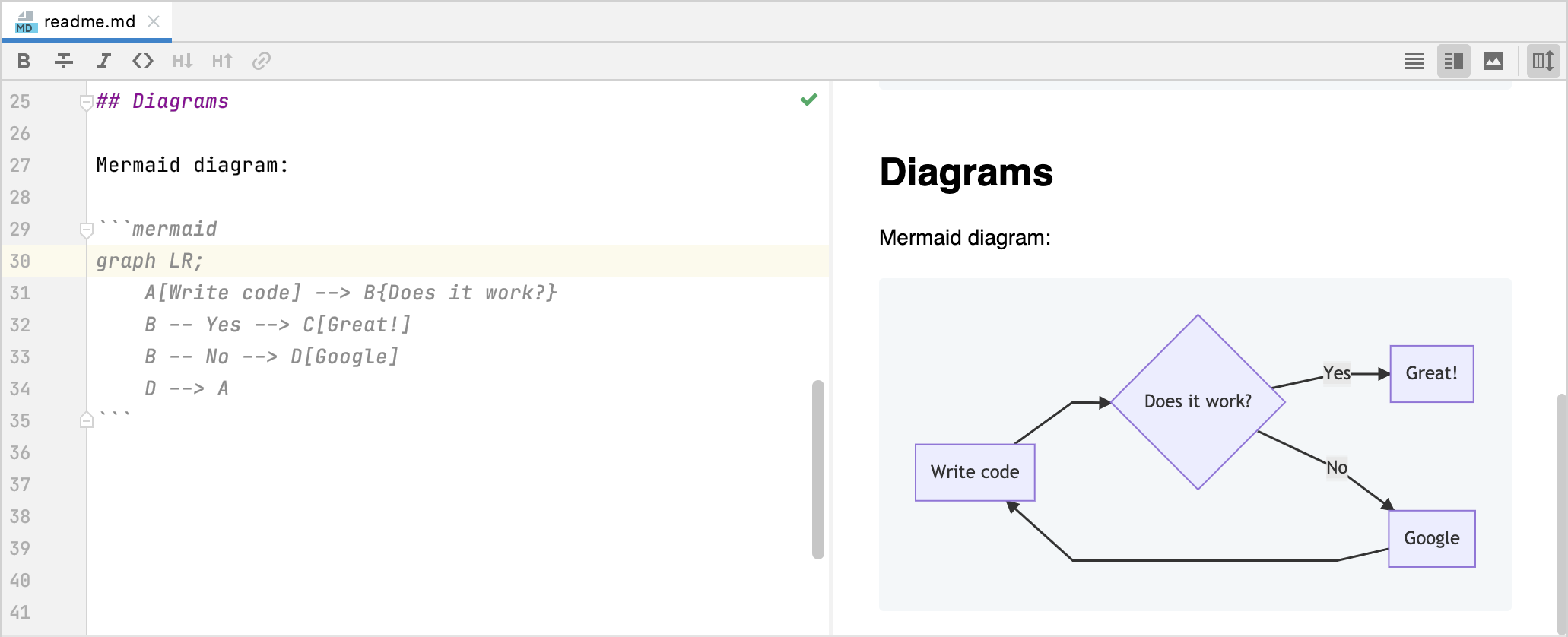 Mermaid diagram in Markdown