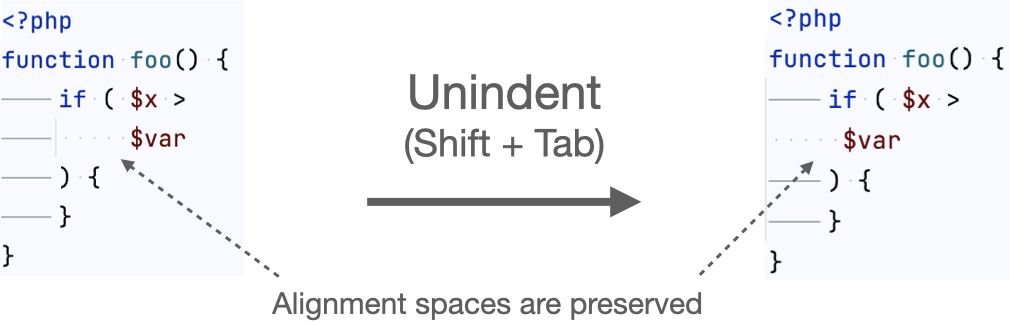 Code style with Smart Tabs on