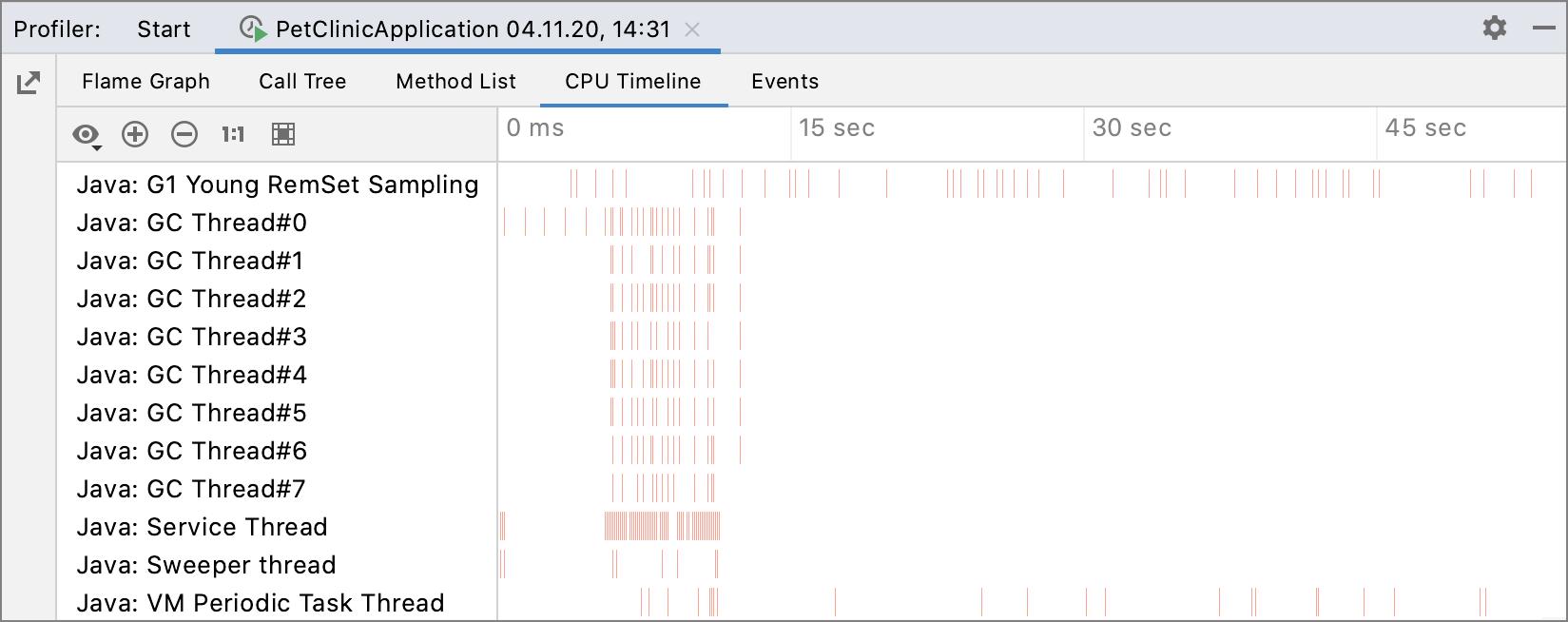 CPU timeline in the Profiler tool window