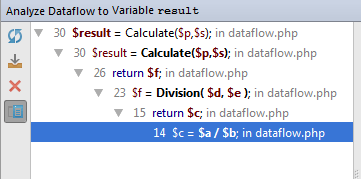 ps_dataflow_tree.png