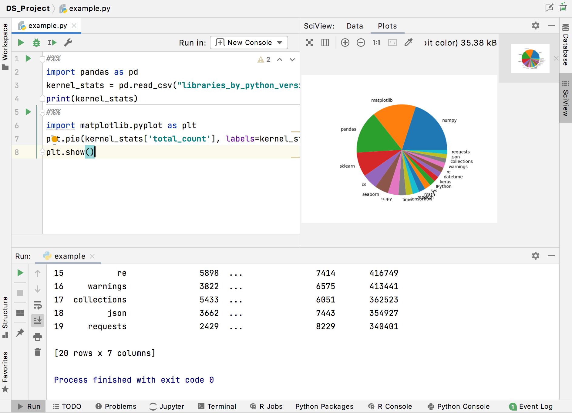 Running Python script in the Run tool window