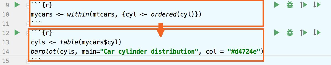 code dependency