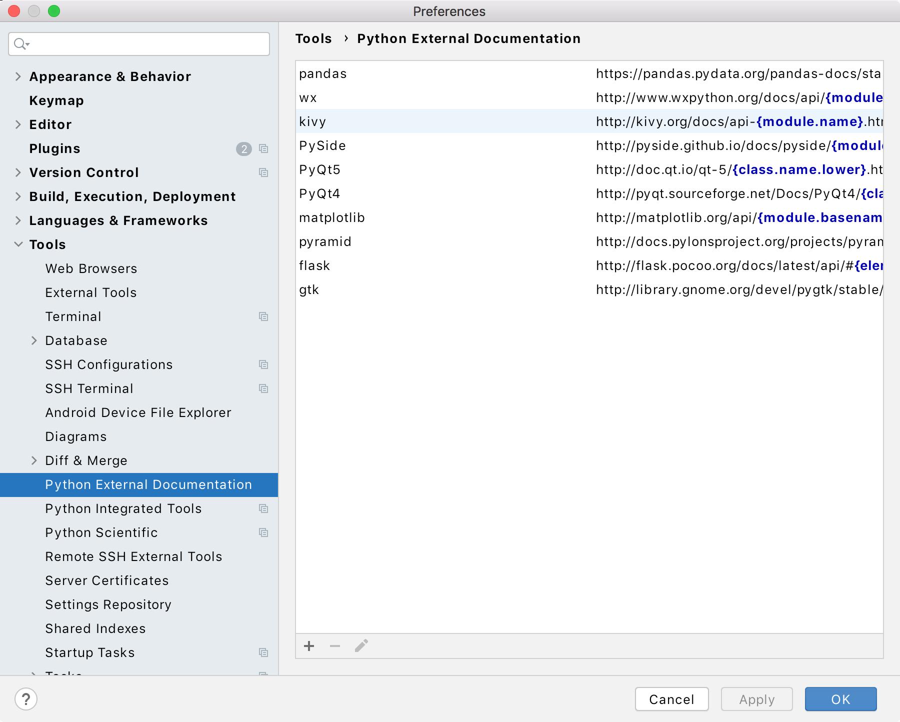 Configuring external documentation