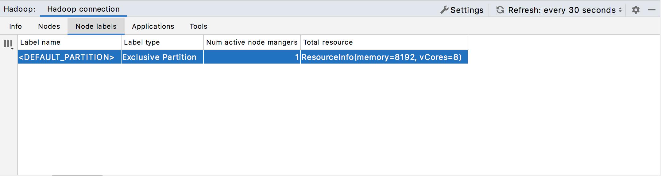 Hadoop monitoring: Node labels