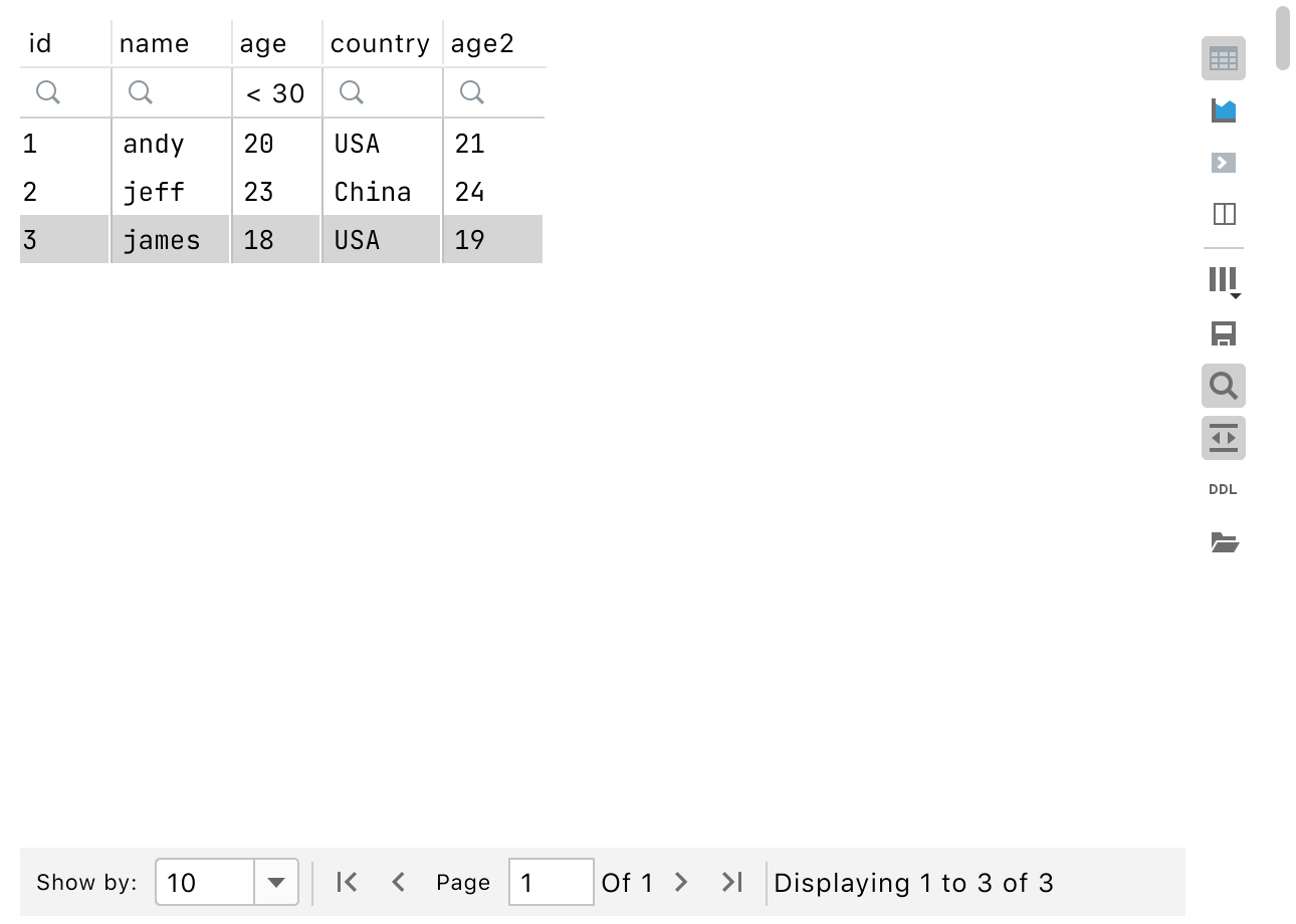 Car data in the table view