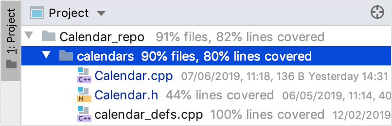 Code coverage results in Project view
