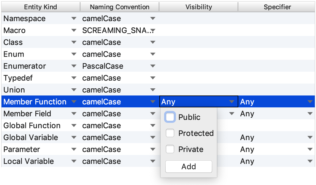 specifying visibility for member functions