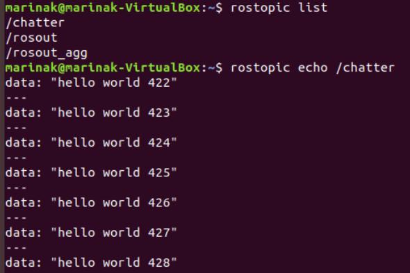ros chatter node running