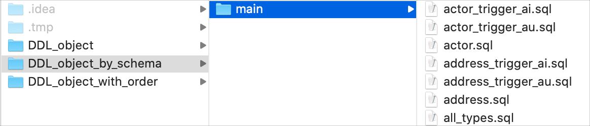 File per object by schema