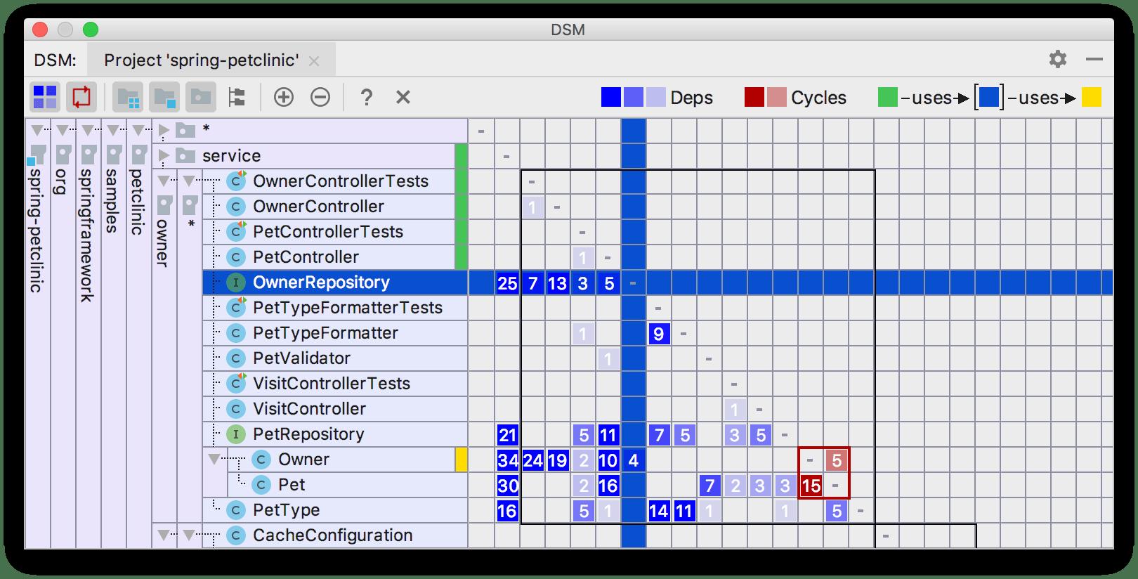 DSM tool window
