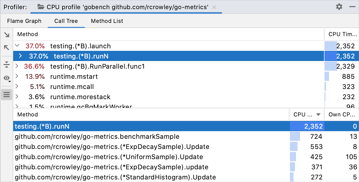 call tree tab in the profiler results