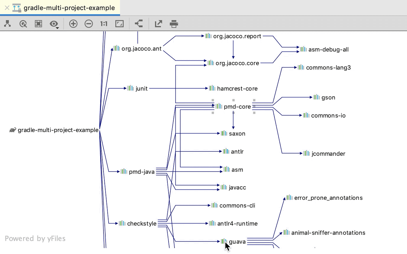 Show Neighbors of Selected Nodes