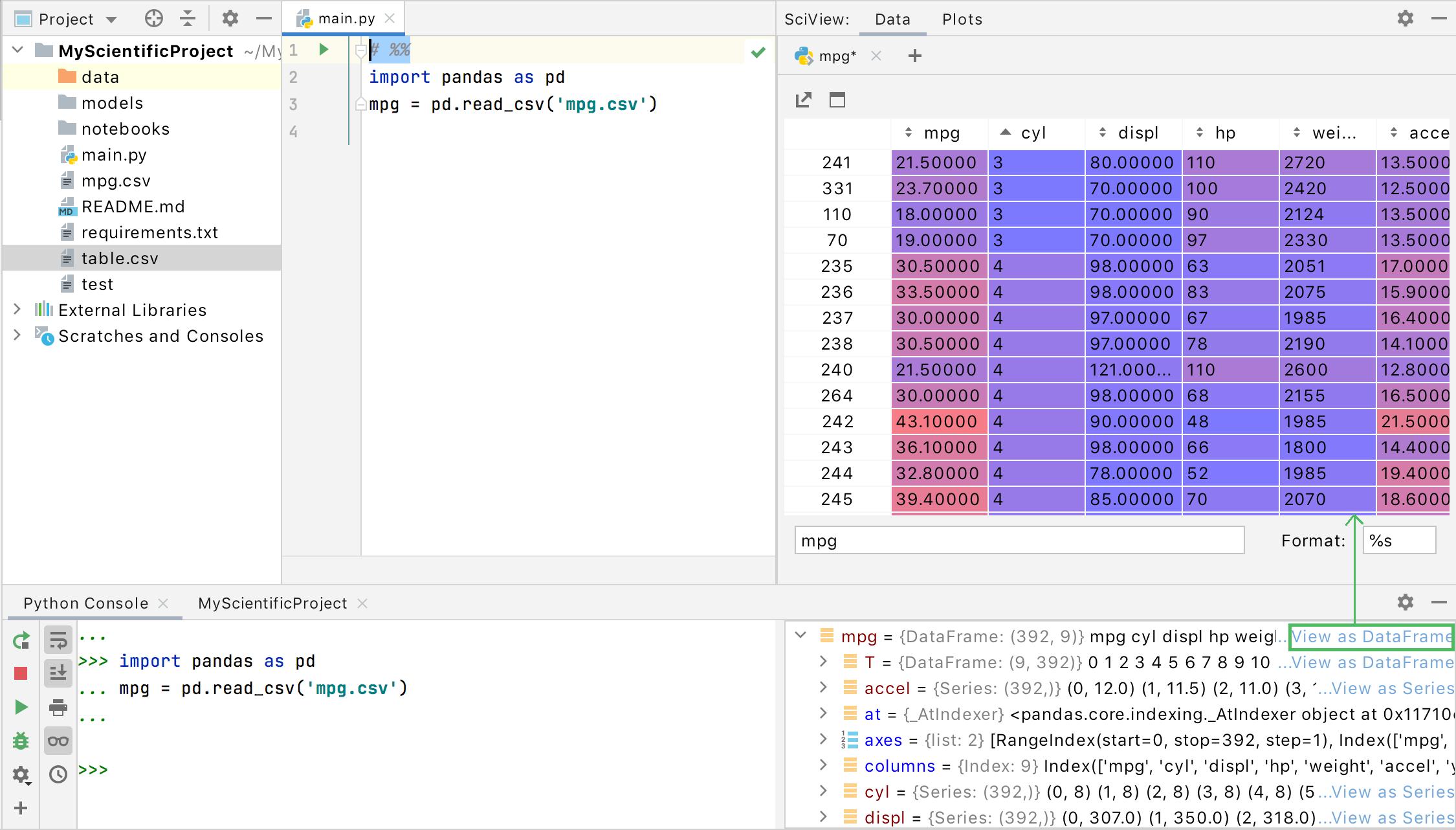 Viewing data frames