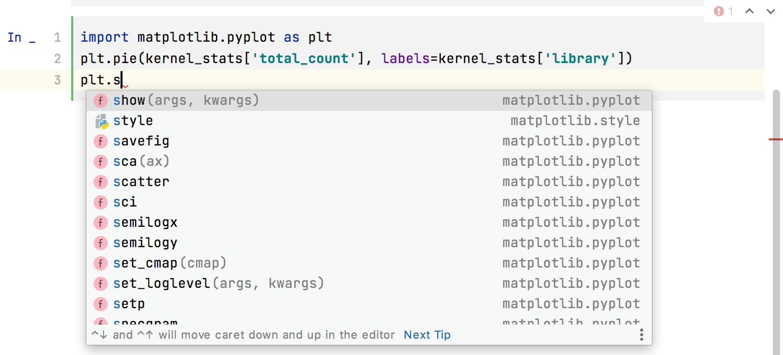 Using code completion for matplotlib