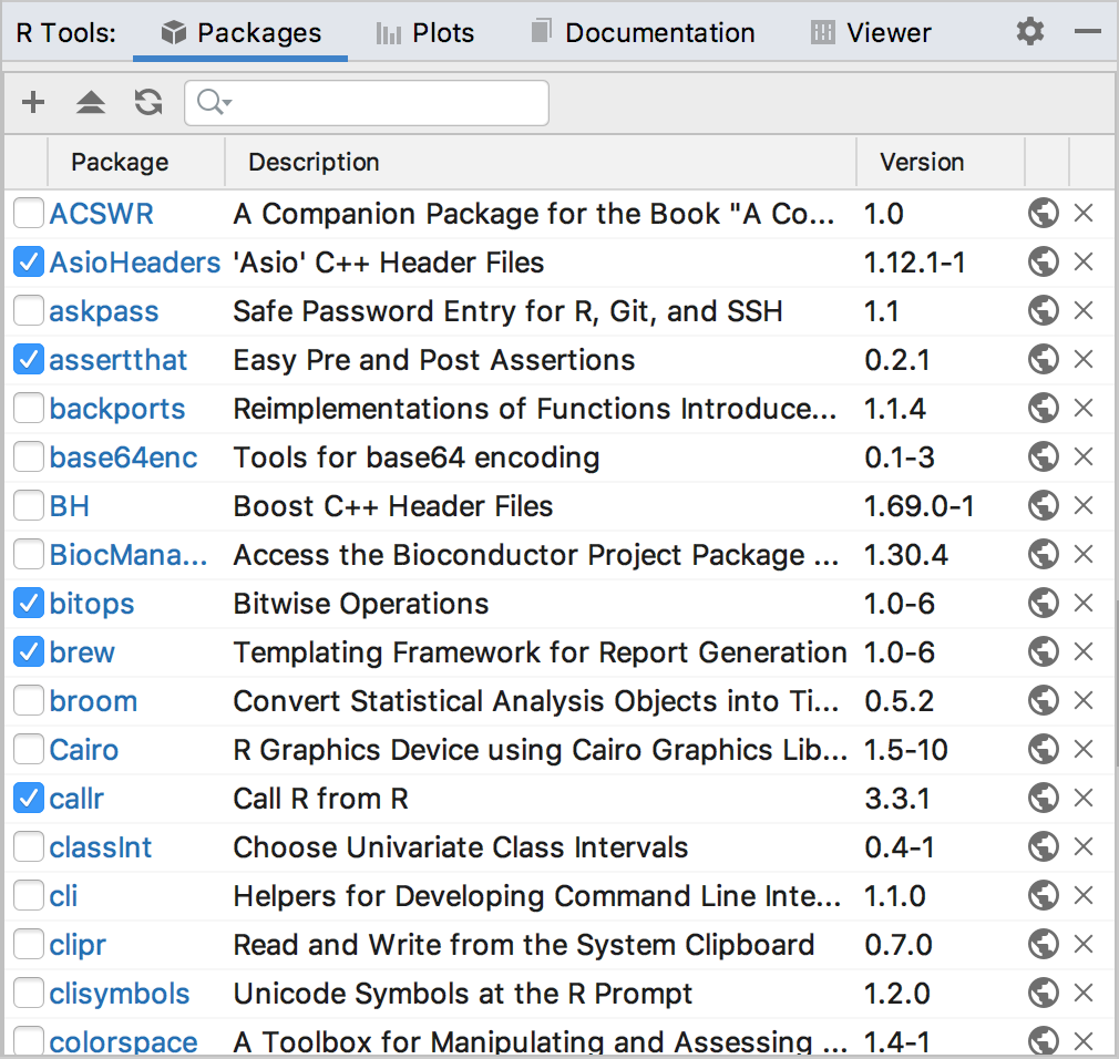 The list of the installed R packages