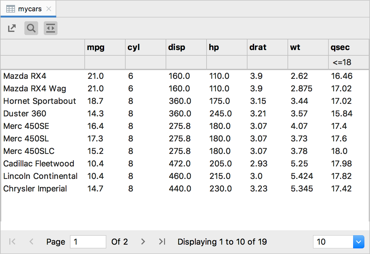 mtcars data in the R table view